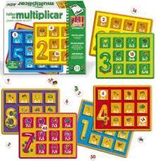 Tablas de Multiplicar ::Mario Ramos Rodríguez:: ver.2 -marzo de 2012- | Practice your English | Scoop.it
