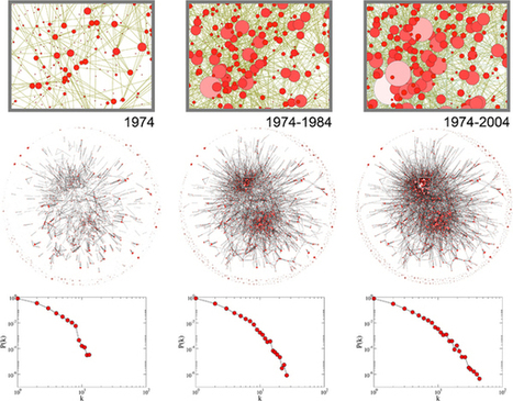 Activity driven modeling of time varying networks : Scientific Reports : Nature Publishing Group | Social Simulation | Scoop.it