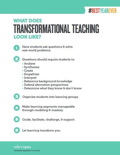 What does transformational teaching look like? | Active learning in Higher Education | Scoop.it