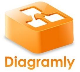 En la nube TIC: Crea diagramas, organigramas... desde tu Google Drive (Google Docs) | Las TIC y la Educación | Scoop.it