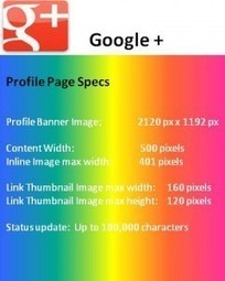 Social Media Spec Sheets – Facebook, Twitter and Google+ | Social Media Magic | Scoop.it