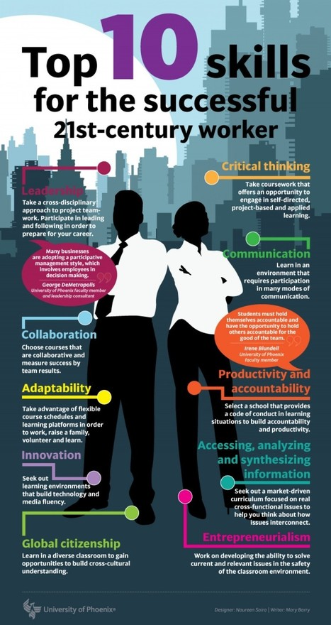 Top 10 Skills To Succeed In The Workplace Infographic - e-Learning Infographics | Leadership to change our schools' cultures for the 21st Century | Scoop.it