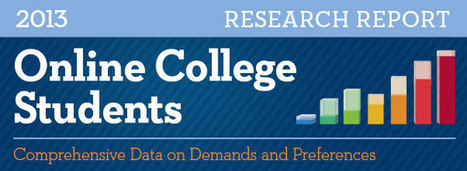 Resources | Whitepapers | Online College Students 2013 Research Report | Creating Effective Online Courses | Scoop.it