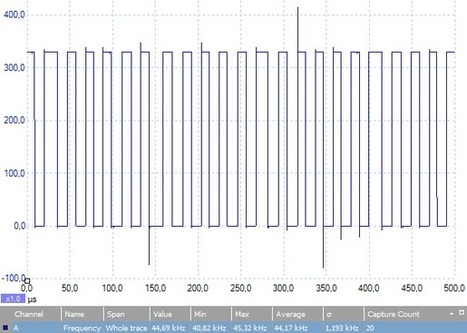 Code and Life – Benchmarking Raspberry Pi GPIO Speed | Raspberry Pi | Scoop.it