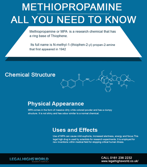 Biggest Research Chemical Provider | Research Chemicals Online | Scoop.it