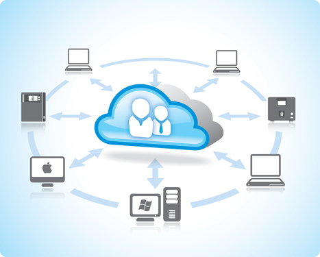 The New PC Era: The Personal Cloud | 1012 ICT ASSIGNMENT 1 | Scoop.it