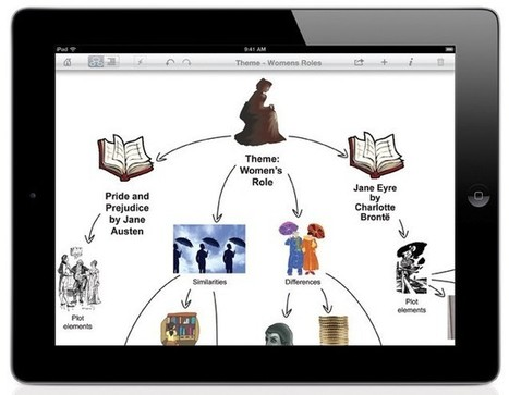 Turn the iPad® into a Knowledge Creation resource with Inspiration® Maps | paprofes | Scoop.it