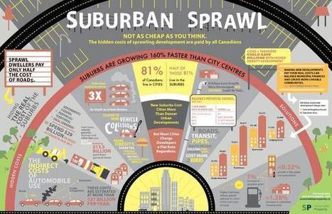 Impacts of suburban sprawl. | The amazing world of Geography | Scoop.it