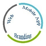 Technosiss Website Design Company | Digital Branding Agency Delhi India | Web Design | Scoop.it