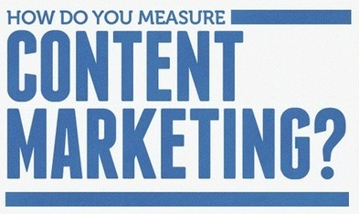 Infographic: How Do You Measure Content Marketing? - Marketing Technology Blog | Content Marketing For Direct Sales | Scoop.it