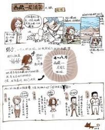 Female Chinese Teacher Draw Tourism Cartoon of Tibet and Nepal ...   tibte travel   Scoop.it
