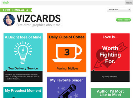 Introducing Vizcards | Visual Content Strategy | Scoop.it