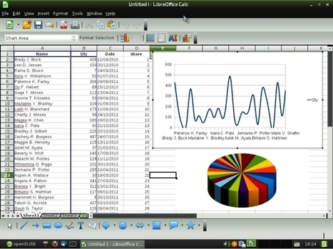 LibreOffice embraces GPU acceleration: A fresh competitive angle against ... - ITProPortal | TDF & LibreOffice | Scoop.it