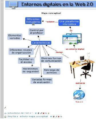LA ORGANIZACIÓN PEDAGÓGICA DEL AULA DIGITAL BAJO MOODLE | Herramientas Web 2.0 | Scoop.it