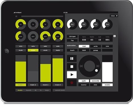iWish   Studios 301   Tools   Scoop.it