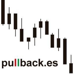 Pullback Trading | aula inversion | Scoop.it