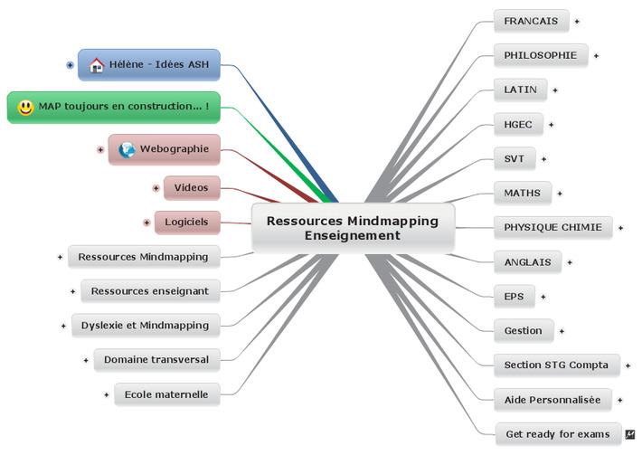 Ressources Mindmapping Enseignement   TIC et TICE mais... en français   Scoop.it