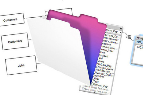 MacNN Project: FileMaker Pro part 2 -- Calling the ER | MacNN | Filemaker Info | Scoop.it