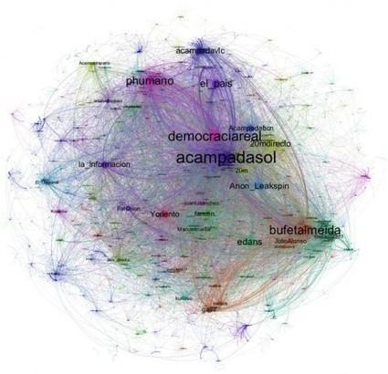 Entrevista a Rossana Reguillo | Digitalismo.com | Apuntes sobre educación, redes, comunicación y mucho más | Scoop.it