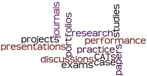 Authentic Assessment of Student Learning | Authentic and Performance Based Assessment Strategies | Scoop.it