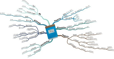 MindMapp - learn how to create mindmaps | Slimmer werken en leven - tips | Scoop.it