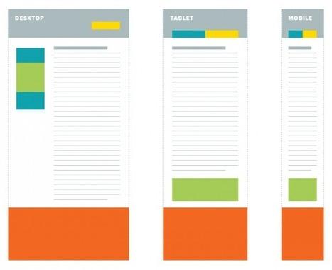 Challenges In Responsive Web Design | Professional Communication | Scoop.it