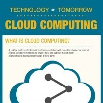 Cloud Computing: Technology of Tomorrow   Visual.ly   New Technology Trends   Scoop.it