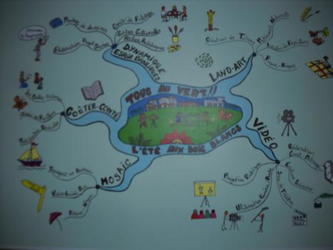 Prochain stage gratuit au CRDP à Arras le 23 mai sur les cartes mentales - [Le mindmapping pour tous] | Intégration raisonnée des TICE dans l'élaboration de séquences pédagogiques et la mise en place de tâches communicatives au collège (anglais) | Scoop.it