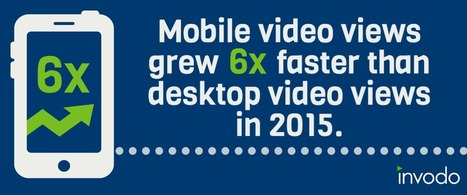 Infographic: The Mobile Explosion of 2015 | Video Marketing & Content | Scoop.it