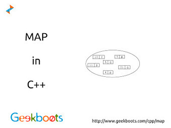Map in C Plus Plus   Learn programming with examples   Scoop.it