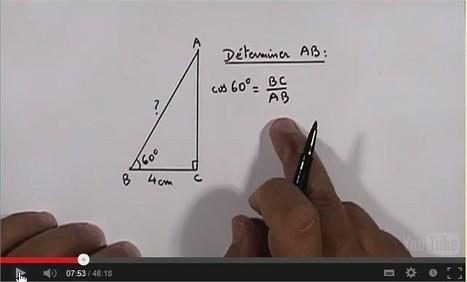Cours vidéo de mathématiques, de la 6ème à la 1ère. | 4tice | Scoop.it