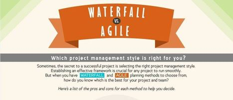 Infographic: Agile vs. Waterfall - LiquidPlanner   Project Management   Scoop.it