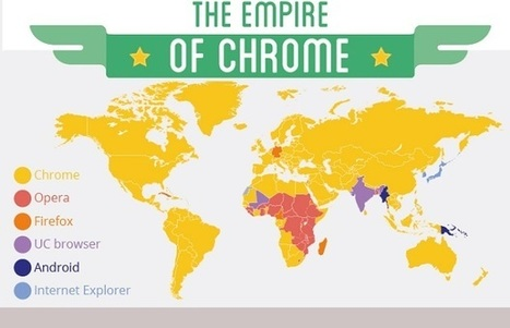 How Chrome won the war of browsers (infographic) | Netimperative - latest digital marketing news | Business Video Directory | Scoop.it