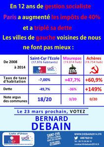 Monsieur Bernard Debain, savez-vous encore où vous habitez ?   Reucyr, liste candidate Centre-Droite républicaine aux élections municipales 2014 de Saint-Cyr-L'Ecole (Yvelines)   Scoop.it