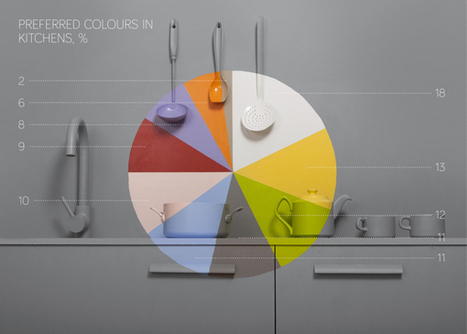 21 Examples of 'Real Life' Physical Infographics | visual data | Scoop.it