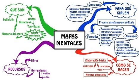11 Herramientas gratuitas de mapas mentales comparadas en un PDF - Nerdilandia | Mimbres EducaTics | Scoop.it