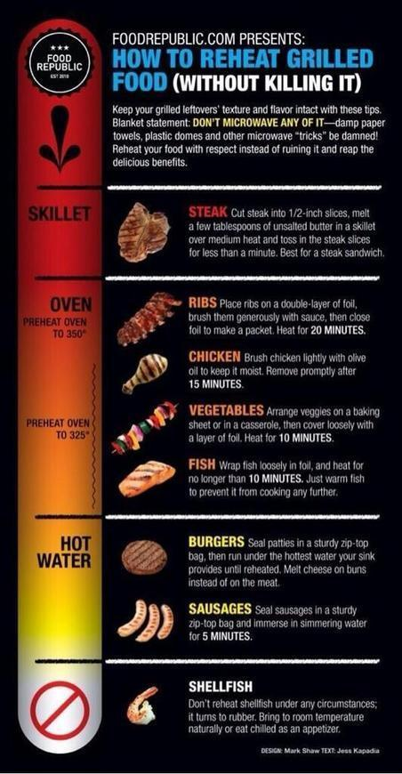 Twitter / LifeHacks: How to properly reheat food ... | Food and Health | Scoop.it