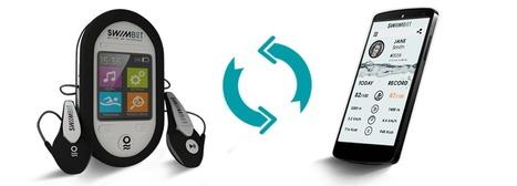 | SWIMBOT | Technologies | Scoop.it
