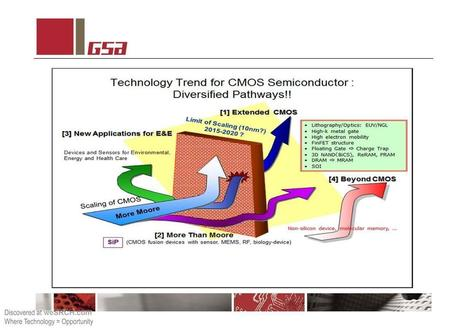 Technology Trends for CMOS Semiconductor - free slide submission, upload slide - weSRCH | All Things Tech and Digital | Scoop.it
