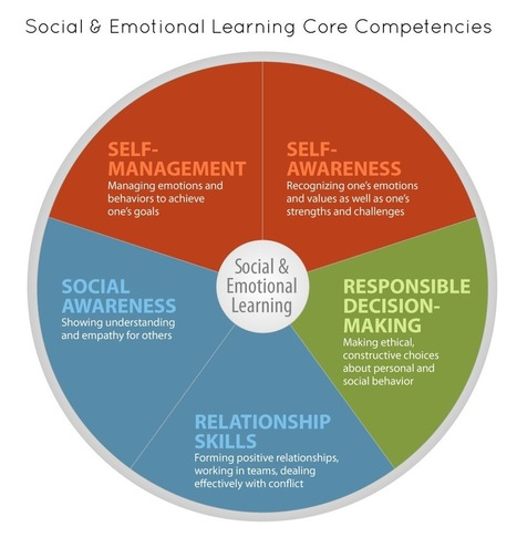 What is SEL? | 21st century school | Scoop.it