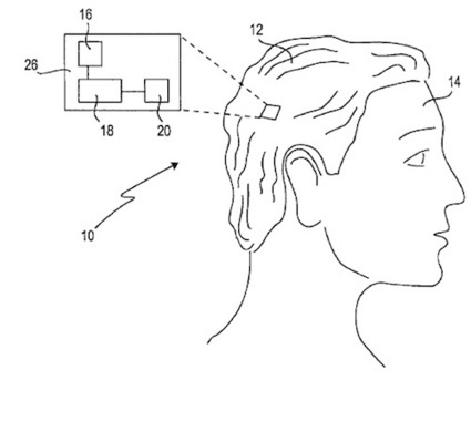 Sony files patent for health-sensing SmartWig | Salud Publica | Scoop.it