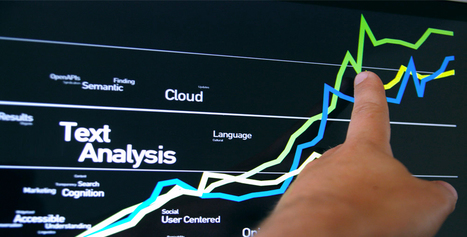 Why Content Analytics Will Tell You A Lot More Than Business Intelligence | The Latest on Big Data and Business Intelligence | Scoop.it