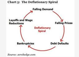 De l'inflation à la déflation - Le blog Patrimoine | Rachat de crédit, crédit immobilier et consommation et défiscalisation | Scoop.it