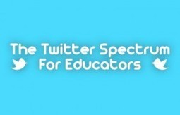 25 Ways To Use Twitter In The Classroom, By Degree Of Difficulty | Edudemic | Going Digital | Scoop.it