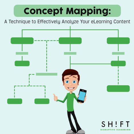 Using Concept-Mapping Techniques for eLearning Content Analysis | All about Visualization & Storytelling | Scoop.it