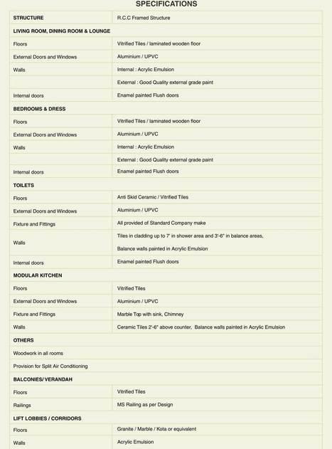 jaypee greens krescent homes Noida, resale jaypee krescent homes Noida | 3c lotus boulevard noida 9910006454 | Scoop.it