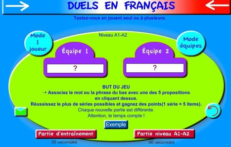 Niveau A1 - A2 | Web2.0 et langues | Scoop.it