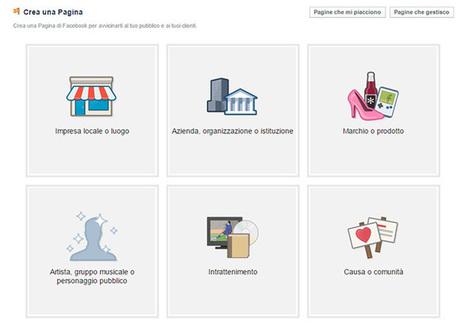 Ottimizzare una pagina facebook: Social Media Optimization | Fusion Lab09 | Facebook Daily | Scoop.it