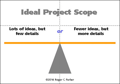 7 Ways Limitations Can Boost Your Content Creation Productivity | Curating Information | Scoop.it