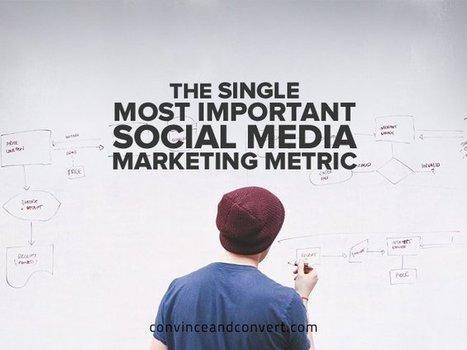 The Single Most Important Social Media Marketing Metric | online presence | Scoop.it